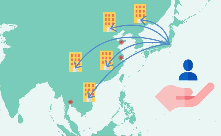 アジア(中国・タイ)進出企業へのサポート