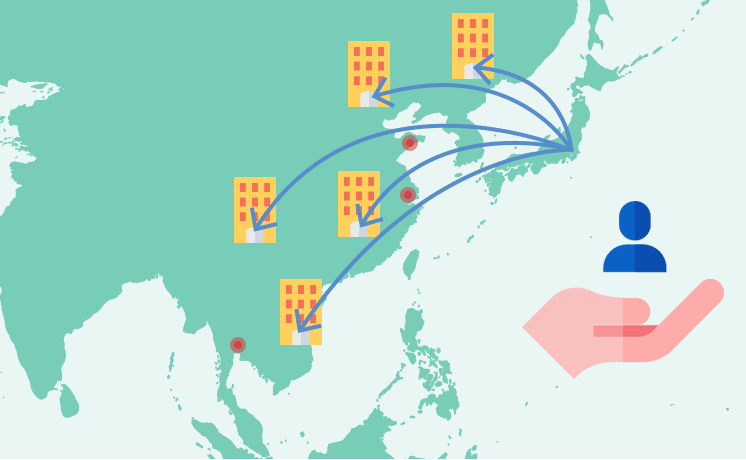 Support for companies expanding into Asia (China and Thailand)